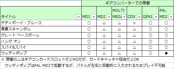 20160911_gear_converter_mycard